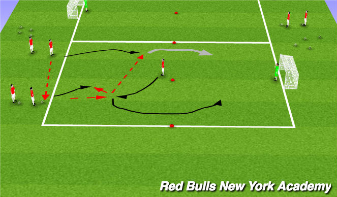 Football/Soccer Session Plan Drill (Colour): GRP 3rd man near