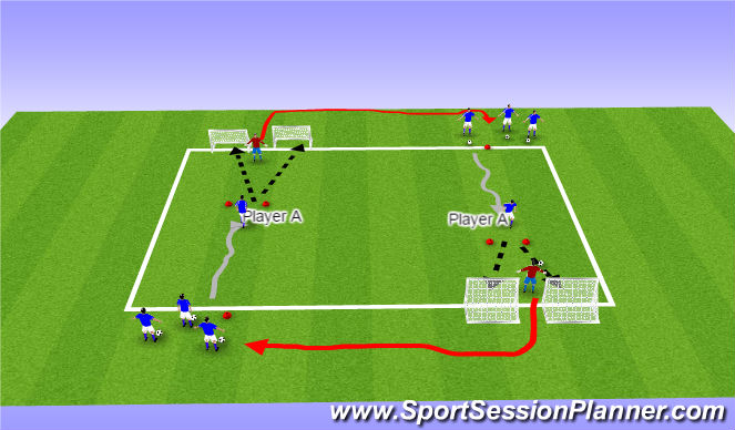 Football/Soccer Session Plan Drill (Colour): Week 6 ODP 9:00-10:00
