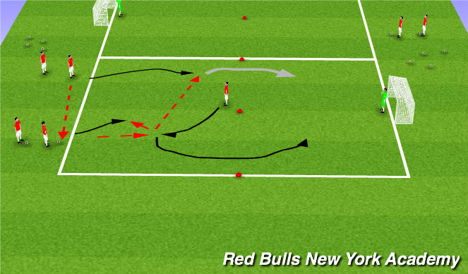 Football/Soccer Session Plan Drill (Colour): GRP 3rd man near