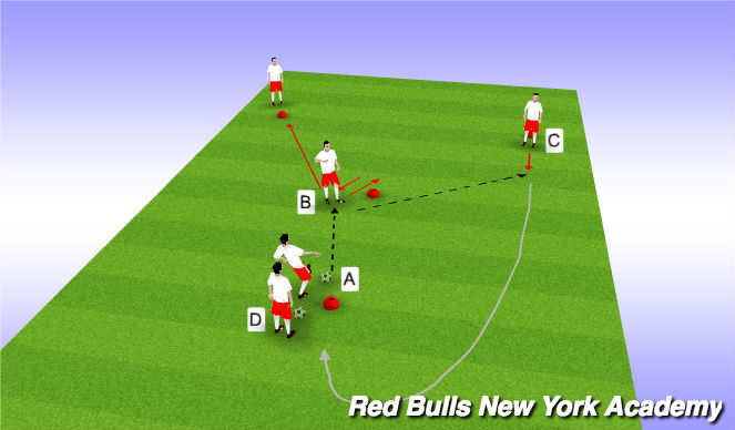 Football/Soccer Session Plan Drill (Colour): Y-Drill - Technical Reps