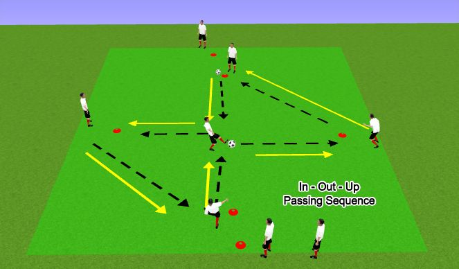 Football/Soccer Session Plan Drill (Colour): Warm up Sequence