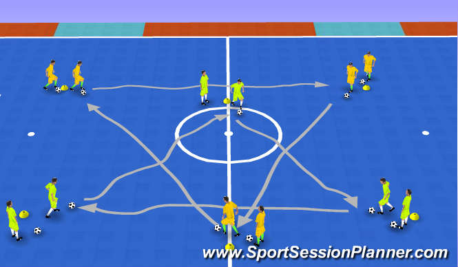 Futsal Session Plan Drill (Colour): Dribbling, Running with the ball 2