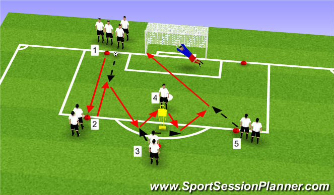 Football/Soccer Session Plan Drill (Colour): Final 18 finishing