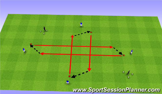 Football/Soccer Session Plan Drill (Colour): ODP Week 9 2nd Activity