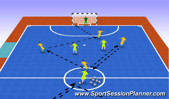 Futsal Session Plan Drill (Colour): Dribbling, running with the ball