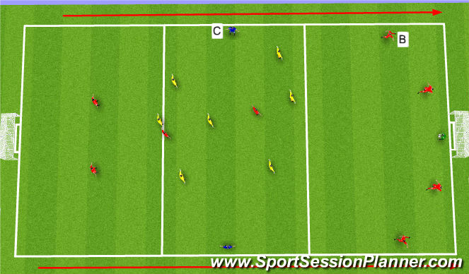 Football/Soccer Session Plan Drill (Colour): Offense to Defense posession