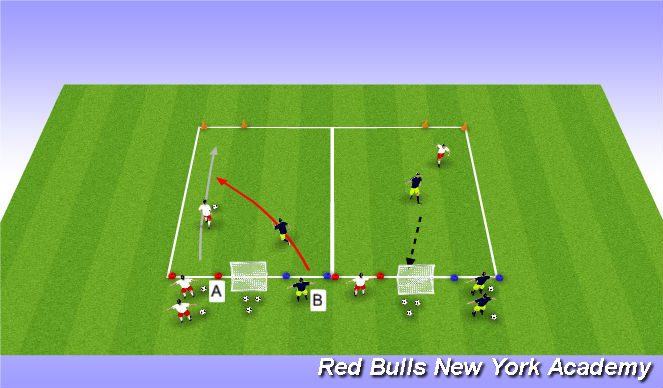 Football/Soccer Session Plan Drill (Colour): Opposed Directional