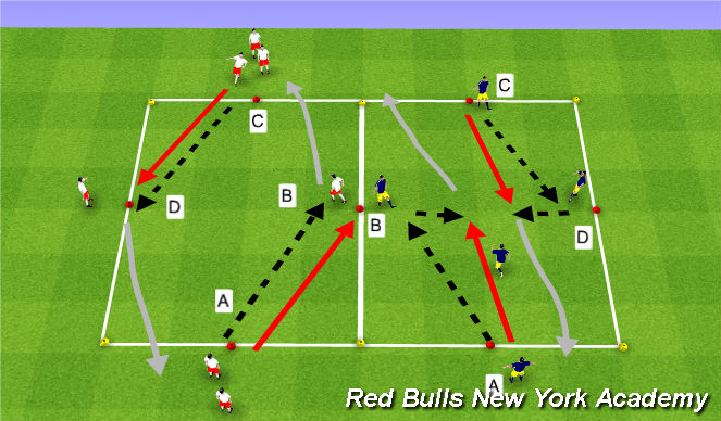 Football/Soccer Session Plan Drill (Colour): Main Theme: Unopposed