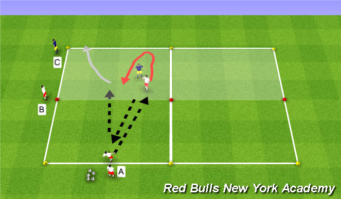 Football/Soccer Session Plan Drill (Colour): Main Theme: Semi-opposed