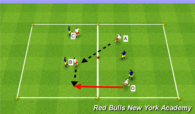 Football/Soccer Session Plan Drill (Colour): Main Theme: Opposed