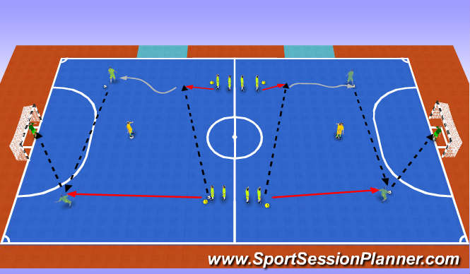 Futsal Session Plan Drill (Colour): Dribbling, running with the ball, defending