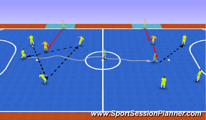 Futsal Session Plan Drill (Colour): Dribbling, Running with the ball, defending 3