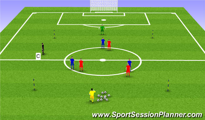 Football/Soccer Session Plan Drill (Colour): Organisation