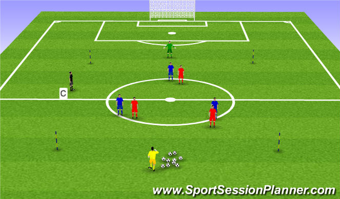 Football/Soccer Session Plan Drill (Colour): Conditions/Challenges/Targets