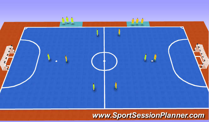 Futsal Session Plan Drill (Colour): Small Sided Game: 4 v 4