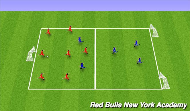 Football/Soccer Session Plan Drill (Colour): Main Theme #2