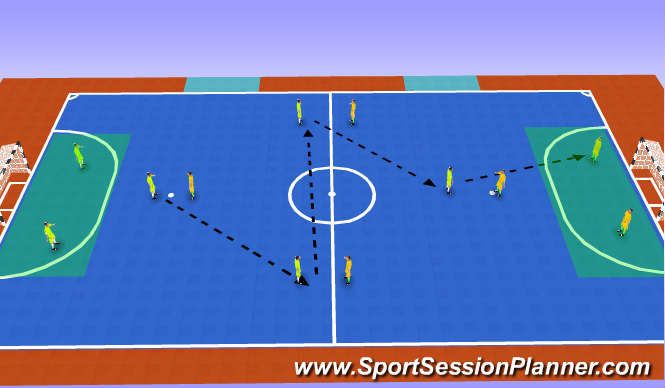 Futsal Session Plan Drill (Colour): Passing, Ball Control and Movement