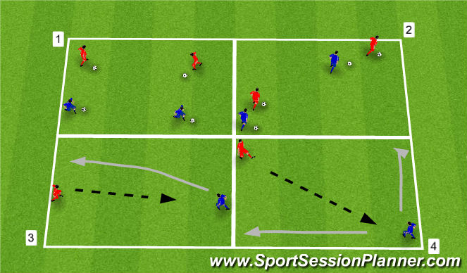 Football/Soccer Session Plan Drill (Colour): 1 v 1 warm up: