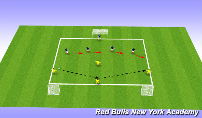Football/Soccer Session Plan Drill (Colour): Activiy 2
