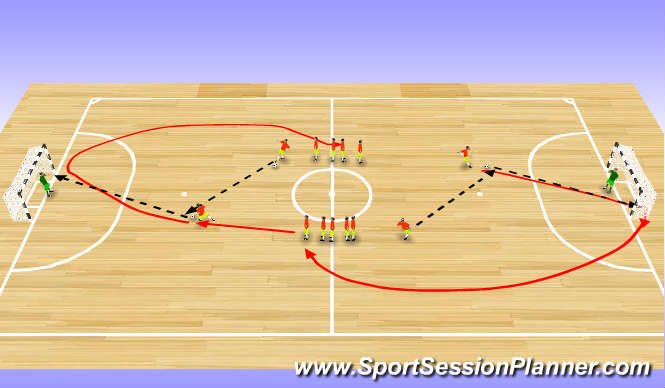 Futsal Session Plan Drill (Colour): Shooting and Finishing 2