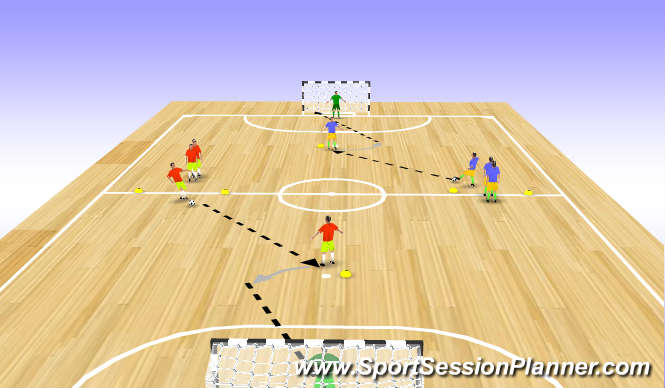 Futsal Session Plan Drill (Colour): Shooting and Finishing 4