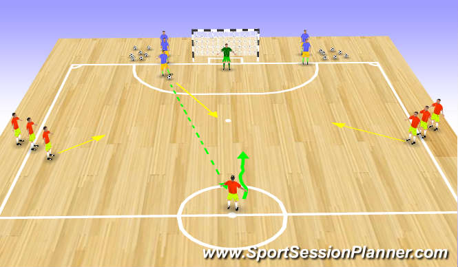 Futsal Session Plan Drill (Colour): Shooting and Finishing 5