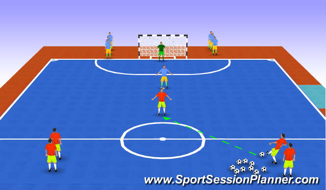 Futsal Session Plan Drill (Colour): Shooting and Finishing 3