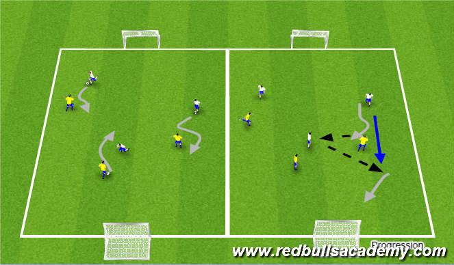 Football/Soccer Session Plan Drill (Colour): 1v1 on 3v3