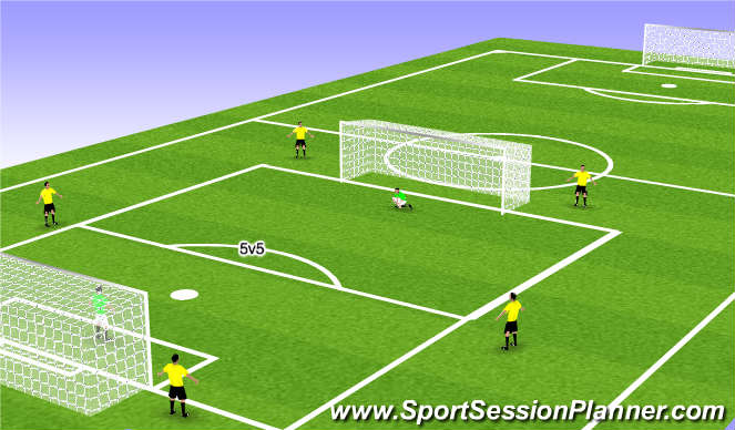 Football/Soccer Session Plan Drill (Colour): 3 team SSG