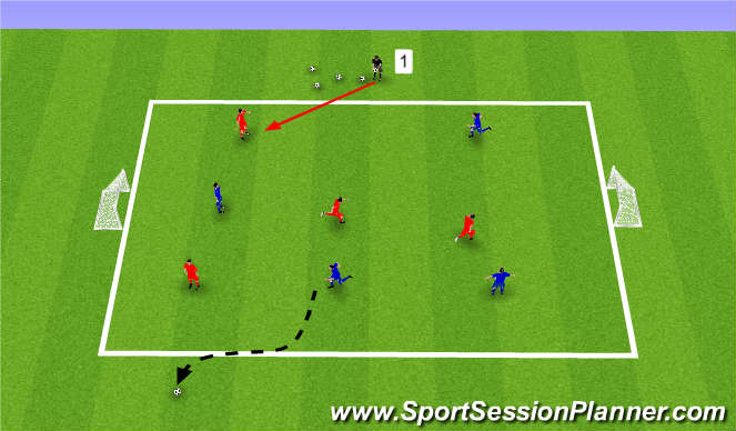 Football/Soccer Session Plan Drill (Colour): New Ball