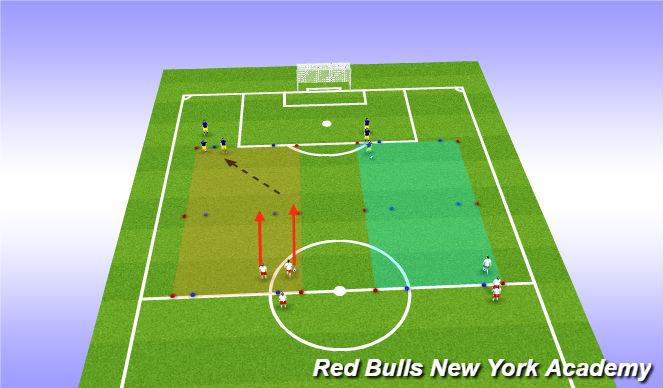 Football/Soccer Session Plan Drill (Colour): Skill Development Opposed