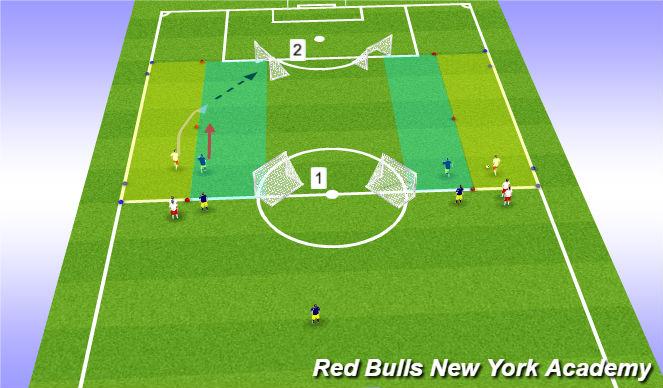 Football/Soccer Session Plan Drill (Colour): Skill Development Opposed to Goal