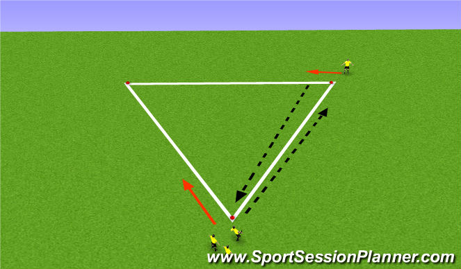 Football/Soccer Session Plan Drill (Colour): Progressions III