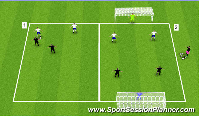 Football/Soccer Session Plan Drill (Colour): Doubling
