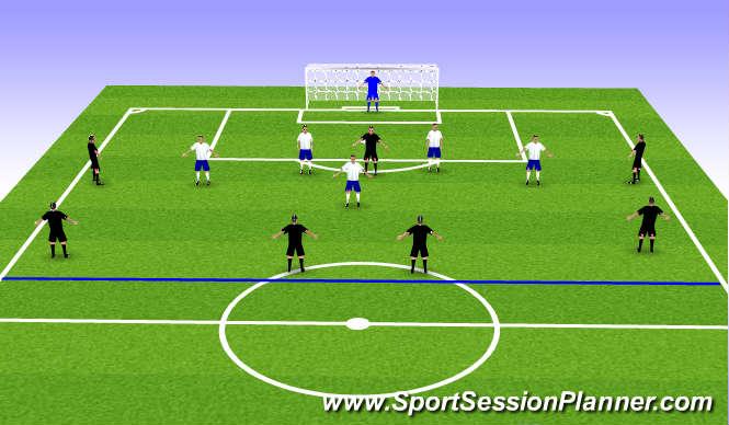 Football/Soccer Session Plan Drill (Colour): 7v5 to goal