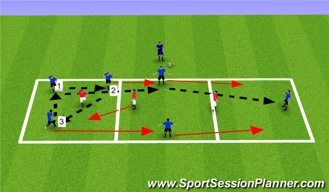 Football/Soccer Session Plan Drill (Colour): Rondo - Overload to Isolate