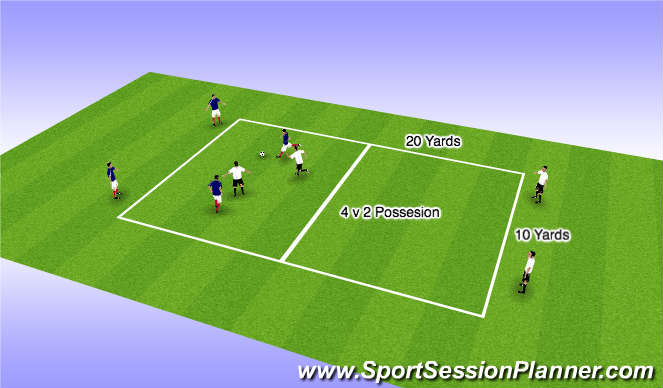 Football/Soccer Session Plan Drill (Colour): 4 v 2 Possesion
