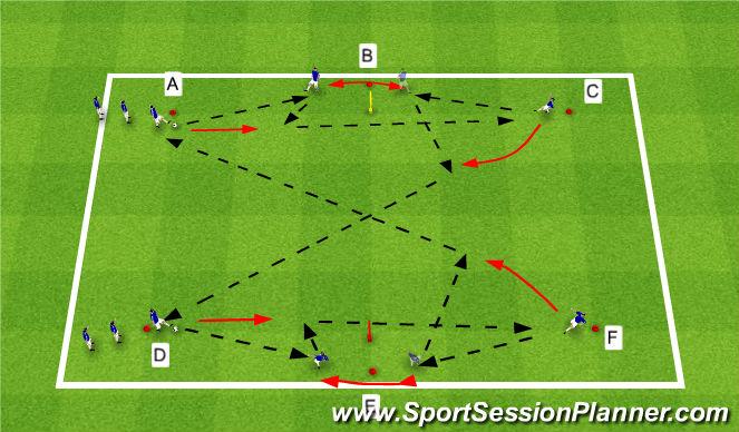 Football/Soccer: Passe et mouvement (Technical: Passing ...