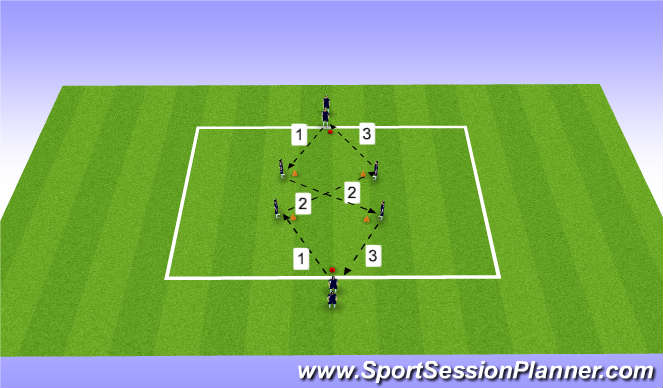 Football/Soccer Session Plan Drill (Colour): Screen 1 Passing Drills