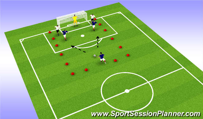 Football/Soccer Session Plan Drill (Colour): 3 v 2 Attack