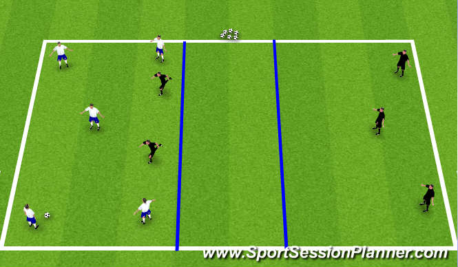 Football/Soccer Session Plan Drill (Colour): Island Soccer
