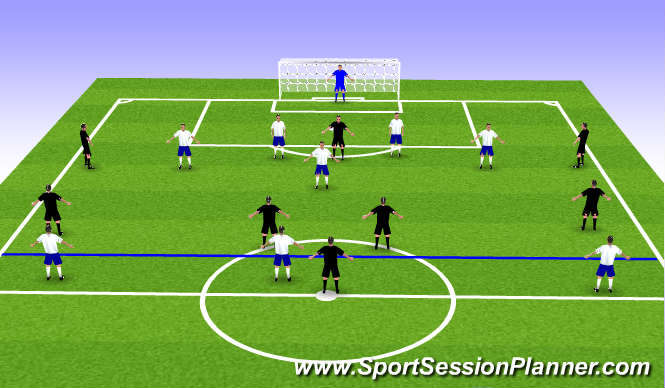 Football/Soccer Session Plan Drill (Colour): 7v5 to goal