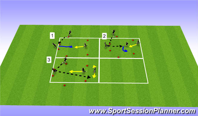 Football/Soccer Session Plan Drill (Colour): 1st defender- principles