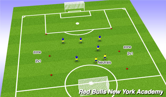 Football/Soccer Session Plan Drill (Colour): 5V5 +2