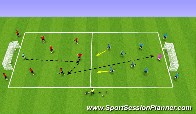 Football/Soccer Session Plan Drill (Colour): Starting Point