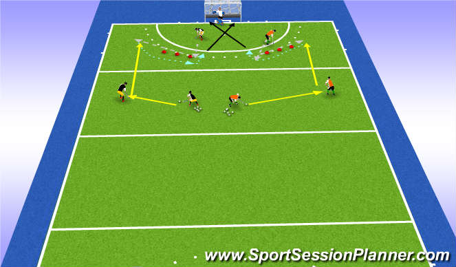 Hockey Session Plan Drill (Colour): Basis