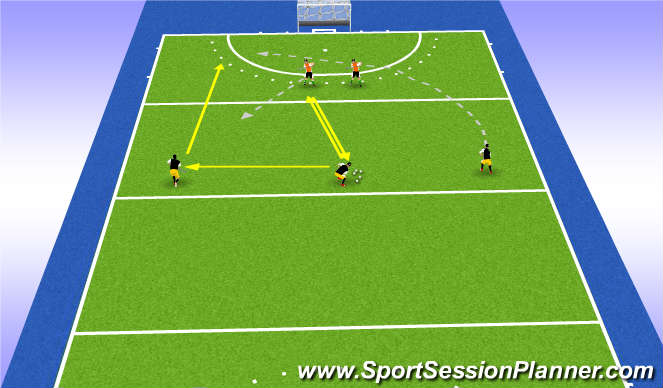 Hockey Session Plan Drill (Colour): Onder druk
