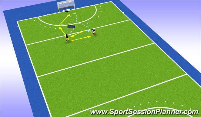 Hockey Session Plan Drill (Colour): Aanbieden