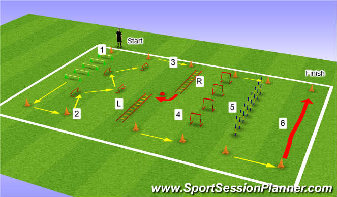 Football/Soccer Session Plan Drill (Colour): Combination circuit