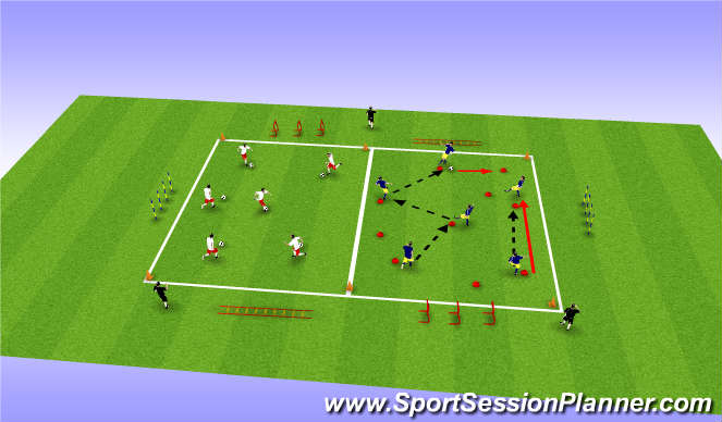 Football/Soccer Session Plan Drill (Colour): Warm Up - Dynamic Movement with ball